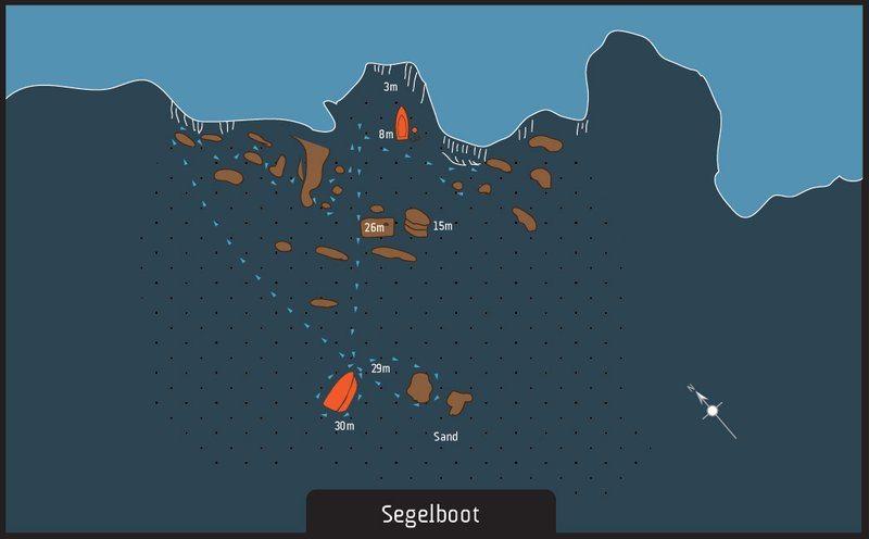 scuba diving Segelboot